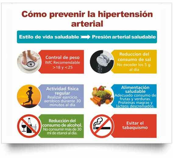 Alimentos que influyen en la tensi n arterial vidasana - Alimentos que suben la tension ...