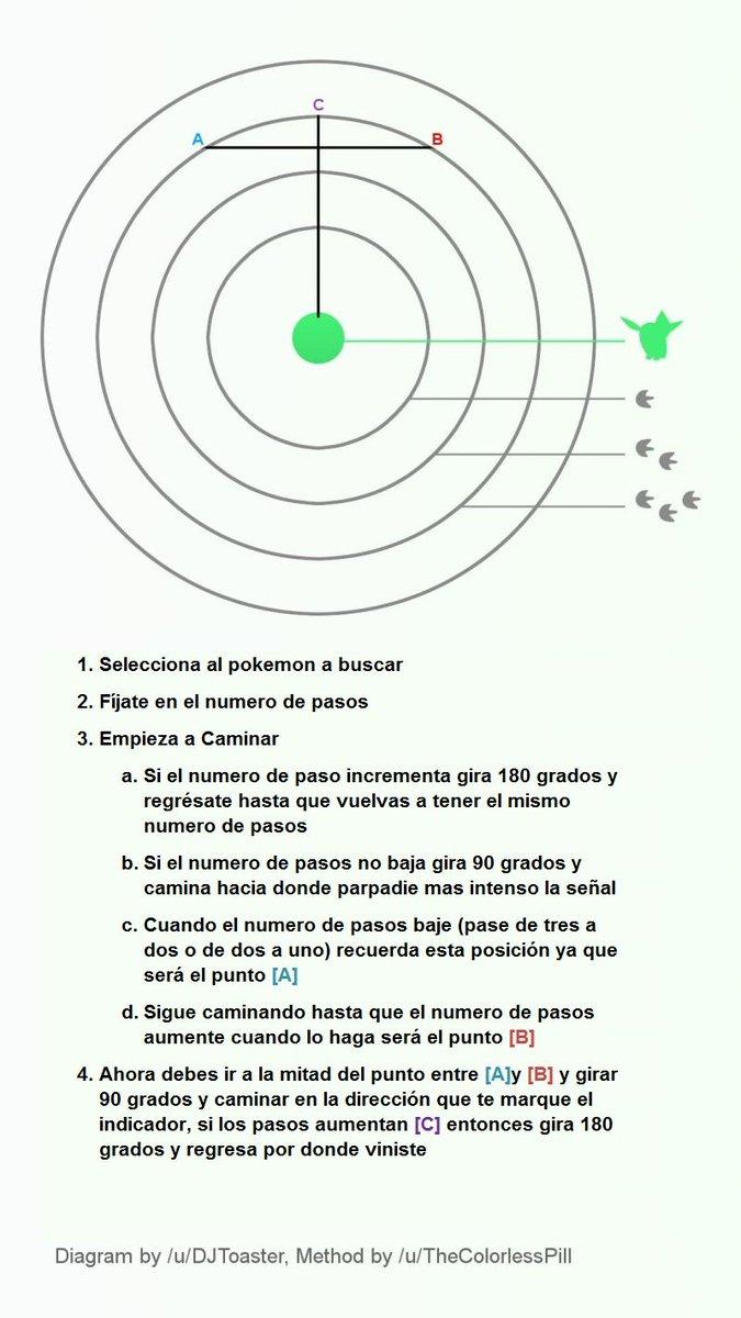 ¿Como funciona el radar pokemon sin giroscopio? CncfZSlVIAAtqln
