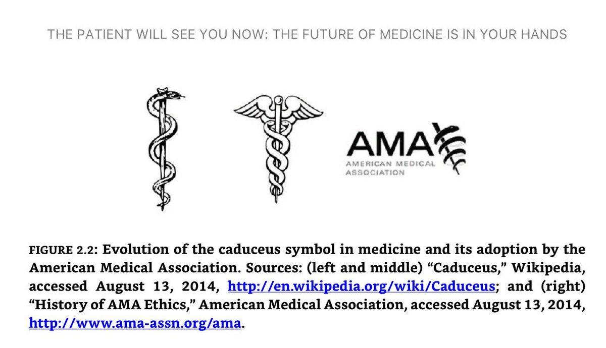Edgar V Lerma On Twitter Aesculapius Greek God Of Medicine