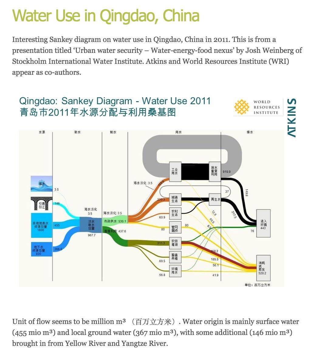 Hd wallpapers sankey diagram bitesize design3d52 get free high quality hd wallpapers sankey diagram bitesize pooptronica Image collections
