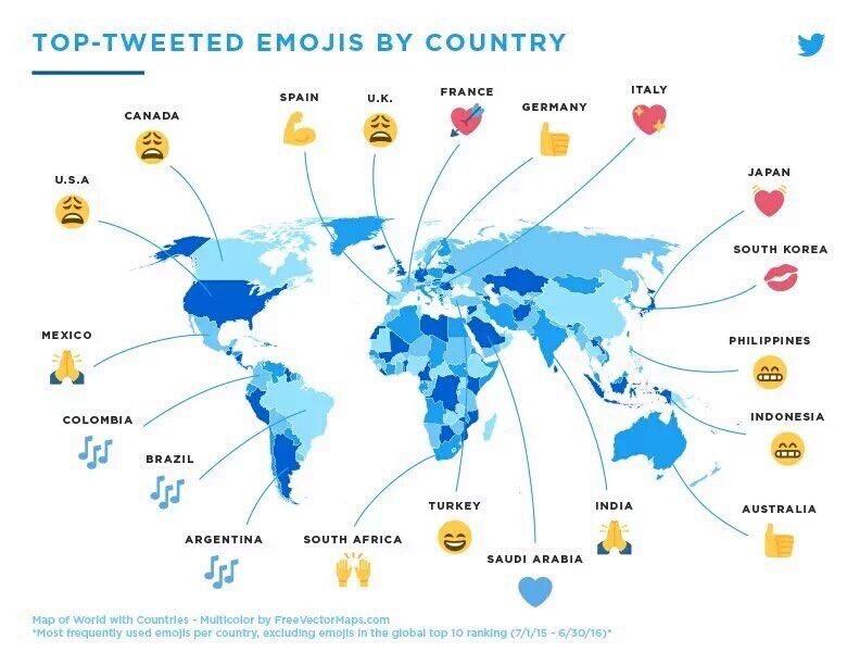 Top des emoji les plus tweetés selon les régions #WorldEmojiDay