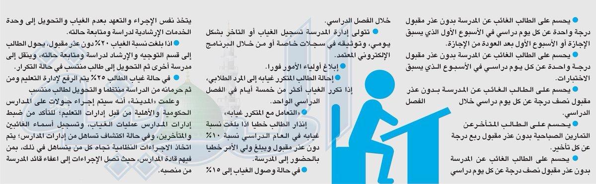 وزارة التعليم تضع ١٢ معيارًا جديدًا للحد من غياب الطلاب 1437هـ CnmidE2WcAAXmYU.jpg