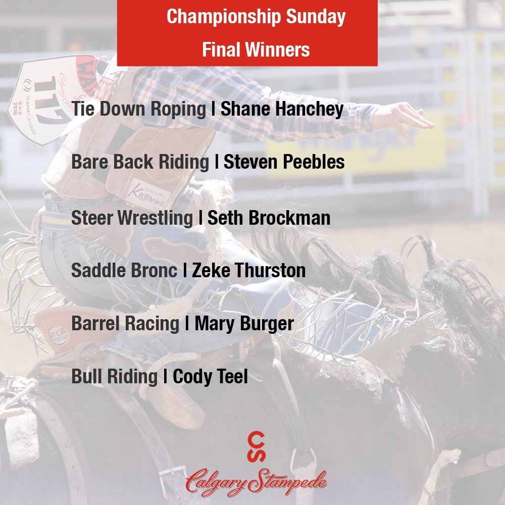 CONGRATS to all winners of the #csrodeo! #Stampede2016 https://t.co/UJElRwVt4H