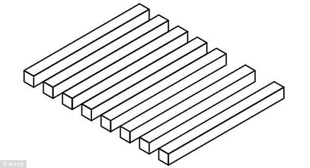 ¿Cuantas barras hay? Cnp08trXgAA3ABW