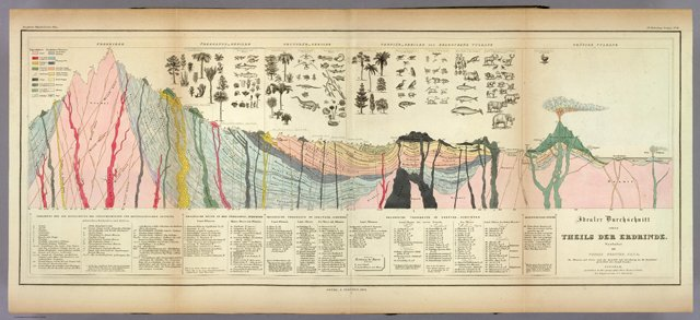 Great images that transformed #geology. (There are many others to be sure!) https://t.co/vDShQ2wQrh #sciart https://t.co/mzfbQByhd1