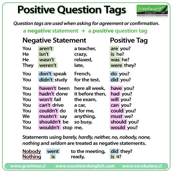 Learn English On Twitter Positive Question Tags In English Esl