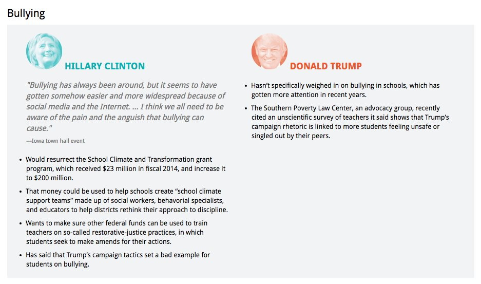 presidential candidate comparison for students | just b.CAUSE