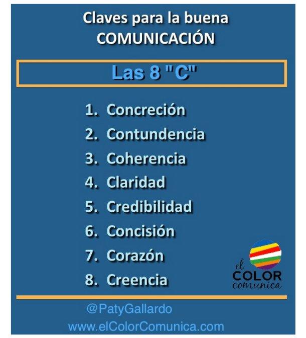 "las 8 ""C"" para la buena COMUNICACION  https://t.co/AEmZSkN8fv … Vía @ConsultGallardo https://t.co/2XRfRe5tXH"