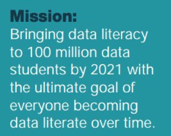 Call for Action to Promote Data Literacy