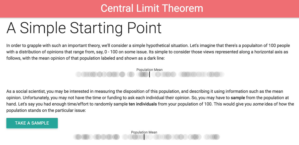 essay relating to central restriction theorem video