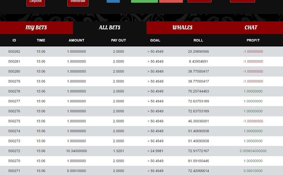 списки socks5 серверов для спама Купить списки прокси socks5 серверов для массовый спам Купить списки прокси socks5 серверов для спама по форуму