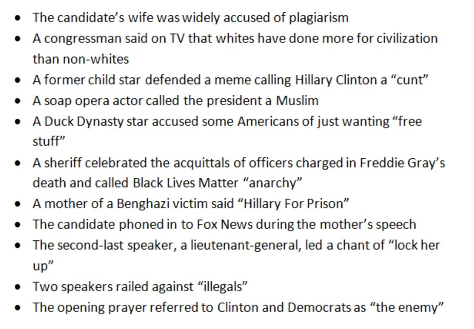 Here is a list of some of the things that happened at the first day of the Republican convention: