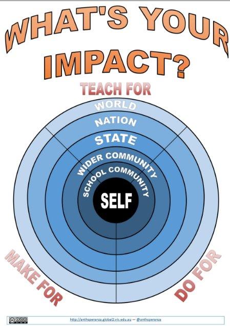 Shared @anthsperanza's Impact chart in #geniushour /#20time wkshp today: https://t.co/YeKix9q4sA https://t.co/eawDJxtHGM