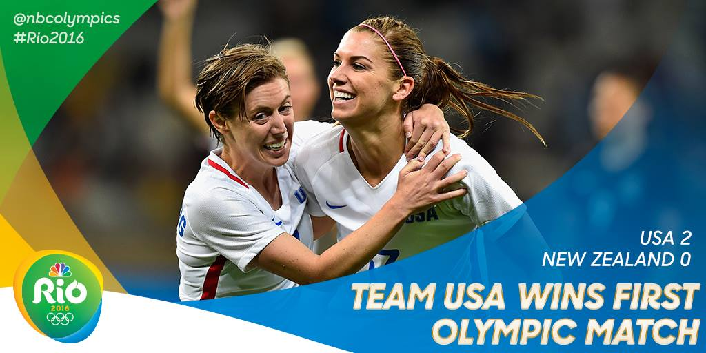 """New Zealand Time Twitter: NBCSN On Twitter: """"FULL TIME: @ussoccer_wnt Takes Down New"""