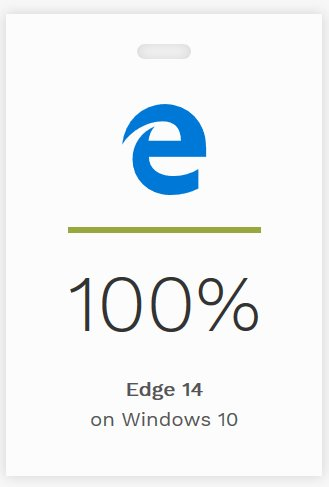 From 0 to 100% in 1 year  @MicrosoftEdge - serious about #HTML5 #a11y https://t.co/JSTW6hBFGr https://t.co/LjbJN1sDtK