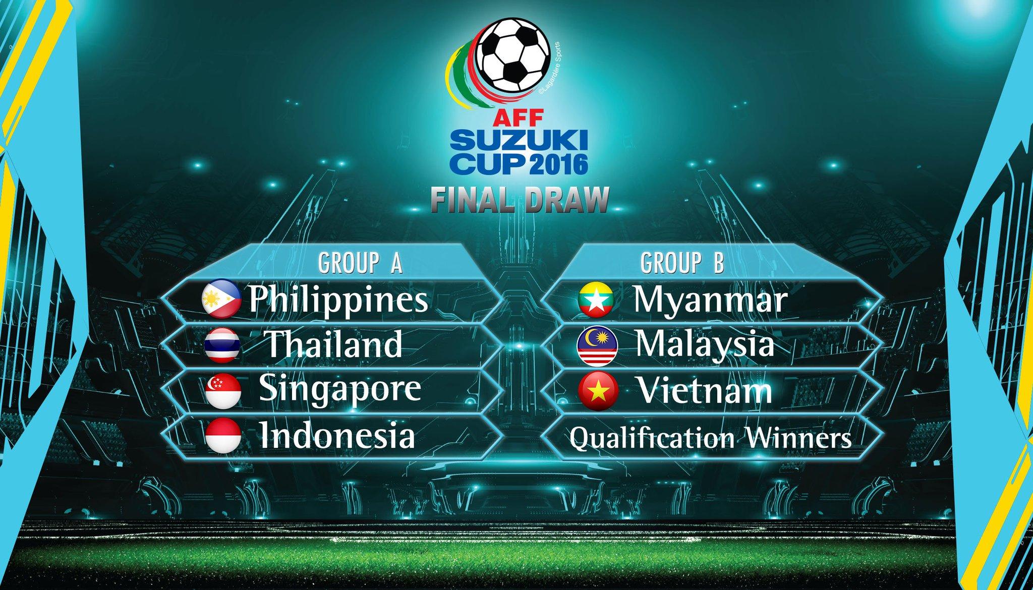 Bốc thăm chia bảng AFF Cup 2016