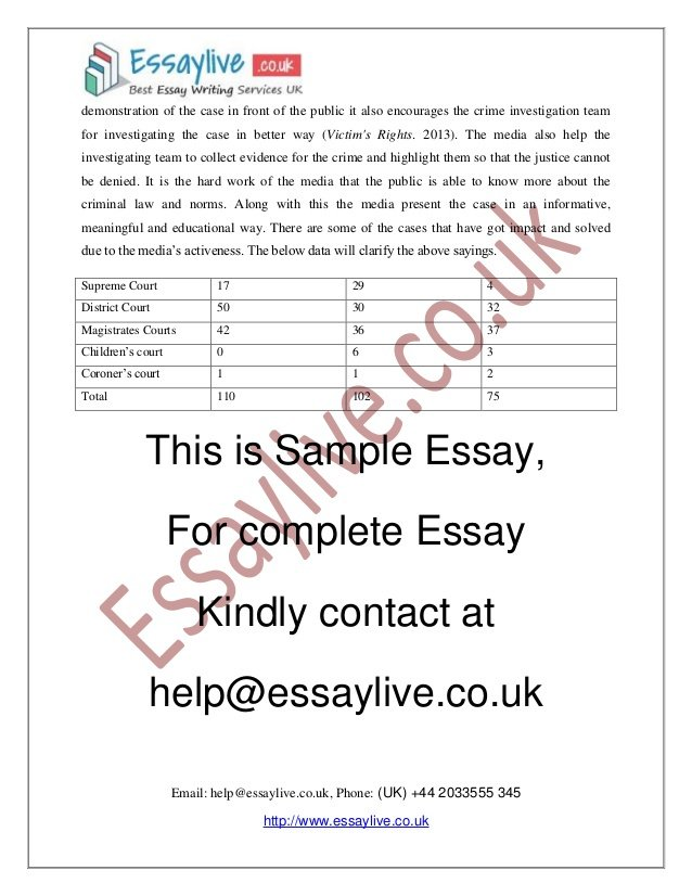 Essay On Health And Fitness  In Writing Social Science Papers If They Get Papers From Customized  Writing Firms Writer Charles Miller Writing Customized Buy Essays Online  Will Not  How Do I Write A Thesis Statement For An Essay also Business Format Essay How To Jot Down A Promotional Article Business Plan Essay