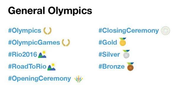 The irony of #Rule40 is that @TwitterSports creates emojis for the hashtags business can't use #rio2016 #smsports https://t.co/v6HOp5Gzqs