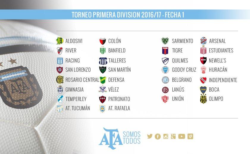 Fixture 2016-2017