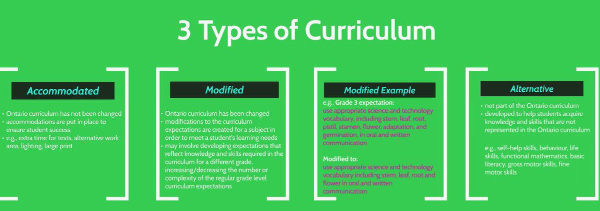 what are the different types of curriculum