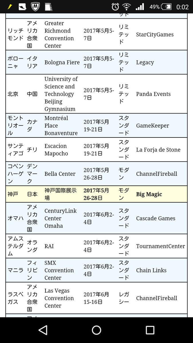 5月!!!!モダン!!!!神戸!!!!!!! https://t.co/kZEKrL2zYc
