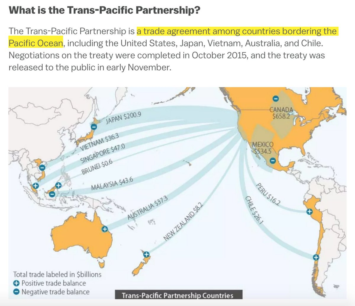 Vox On Twitter The Trans Pacific Partnership Explained Httpst