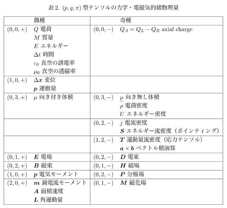 "Tetsuo Ishikawa on Twitter: ""..."
