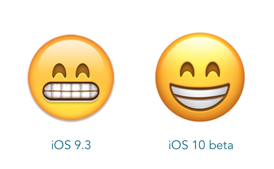 Emojipedia On Twitter Grimacing Face Emoji Remains Available In IOS 10 Beta For True Cringeworthy Moments Tco Nj1JOqELr1