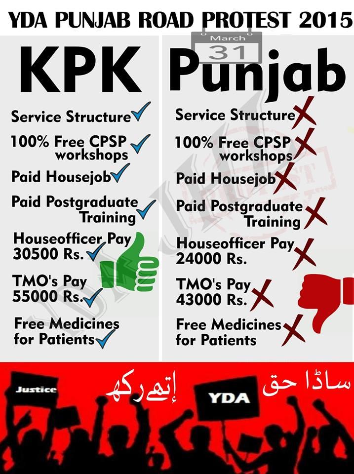 Young Doctors in Punjab vs KPK | Siasat pk Forums