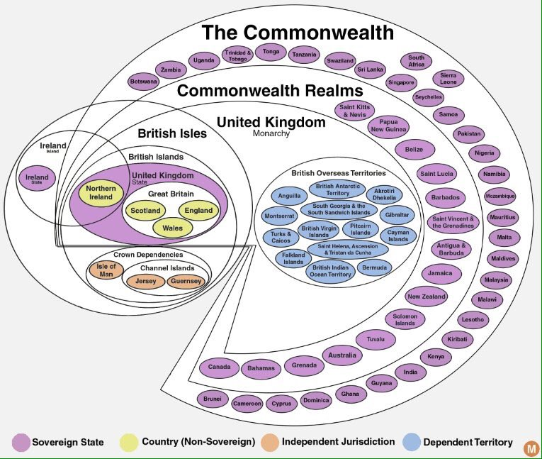Geogabout on twitter the commonwealth in one venn diagram 326 am 3 aug 2016 ccuart Image collections