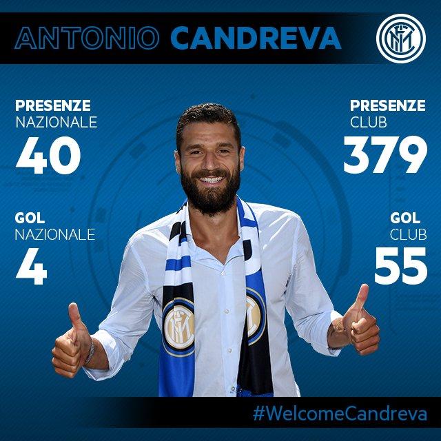 Antonio Candreva Co8d7SZWcAAS2c6