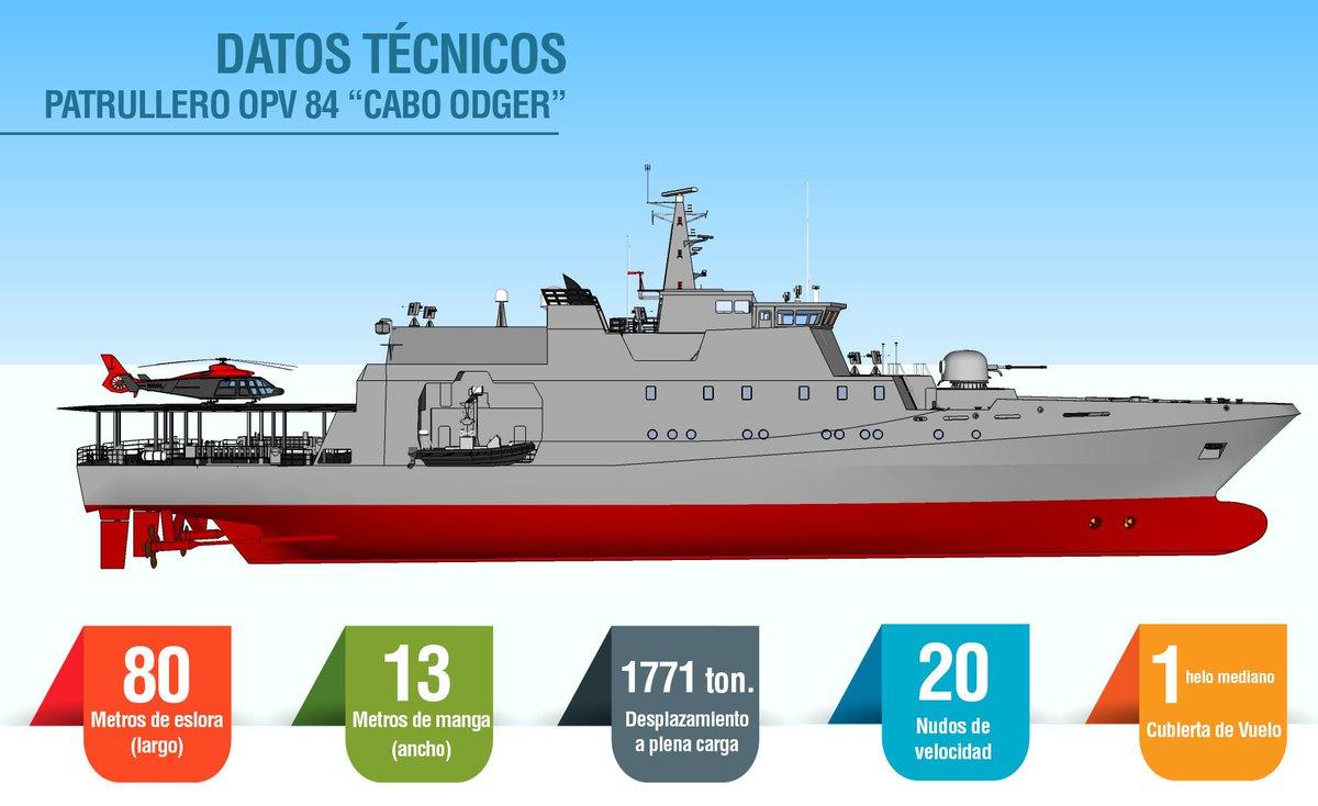 Resultado de imagen para patrullero oceánico OPV-84 Cabo Odger