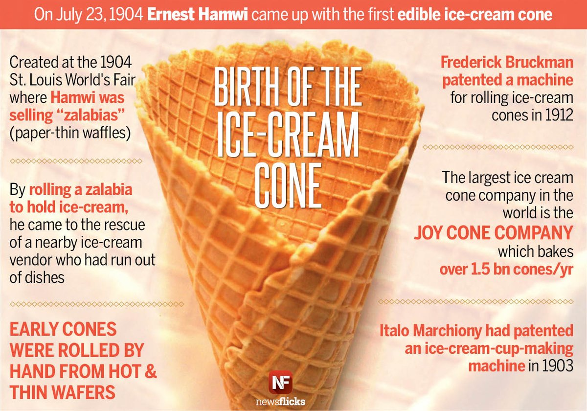 "Disha Sharma on Twitter: """"@newsflicks: The first edible ..."