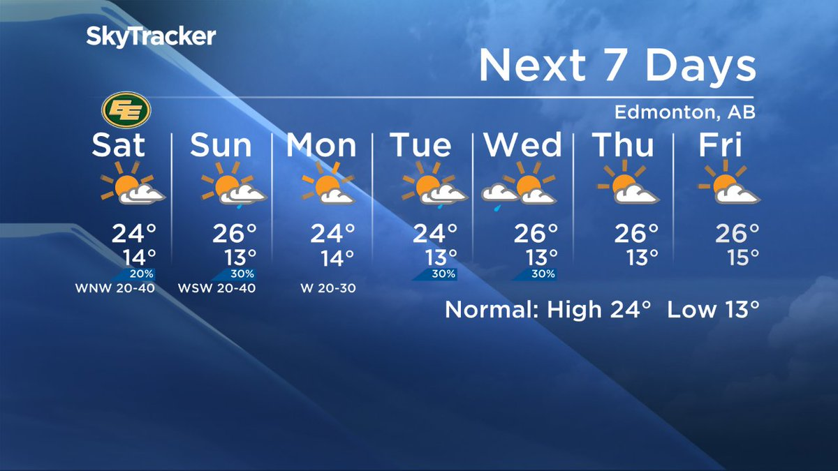 7 DAY: We've got a slight risk for evening t-storms tomorrow, but otherwise we will stay calm! yegwx goesksgo