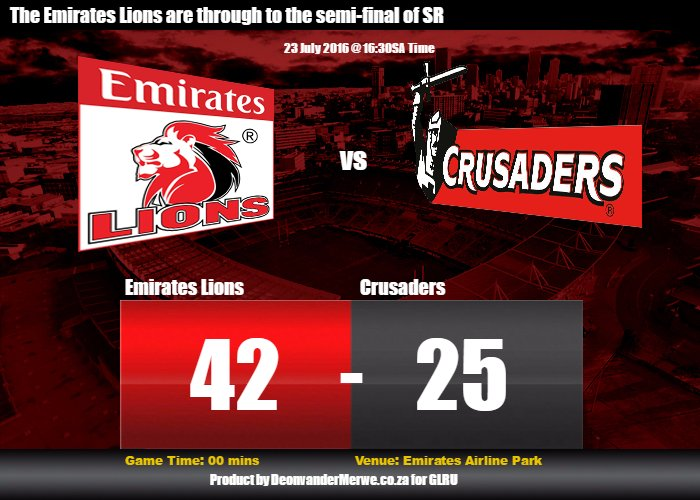 Emirates Lions through to semi-final of SR. Thank you to all the loyal fans. #Lions4Life https://t.co/EmH9XMcMWR