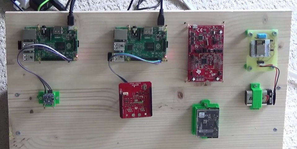 Be ready for MakerFaire: Azure IoT demo