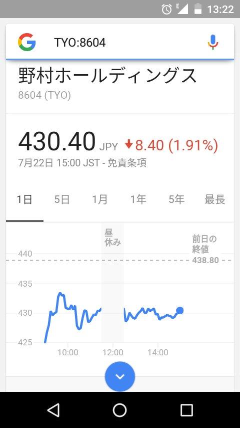 野村ホールディングス 株価
