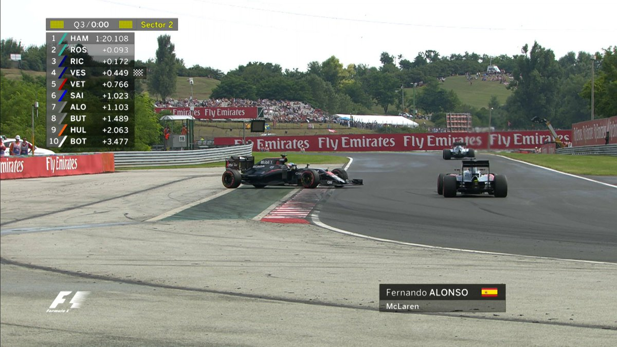 Formula 1 On Twitter Watch Qualifying Highlights 2 Hours Of Drama Squeezed Into 6 Minutes Of Mayhem Https T Co Vspbpgtsdf F1