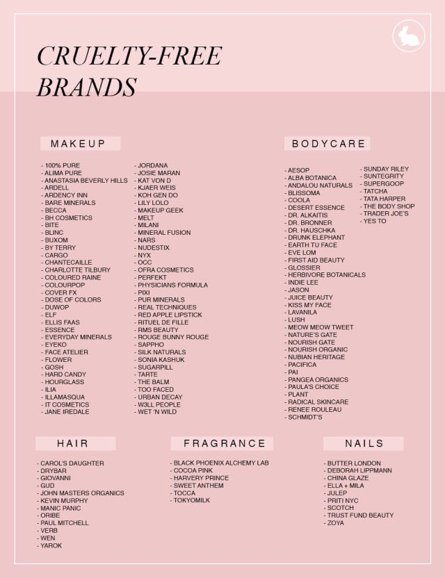 Makeup On Twitter Brands That Test