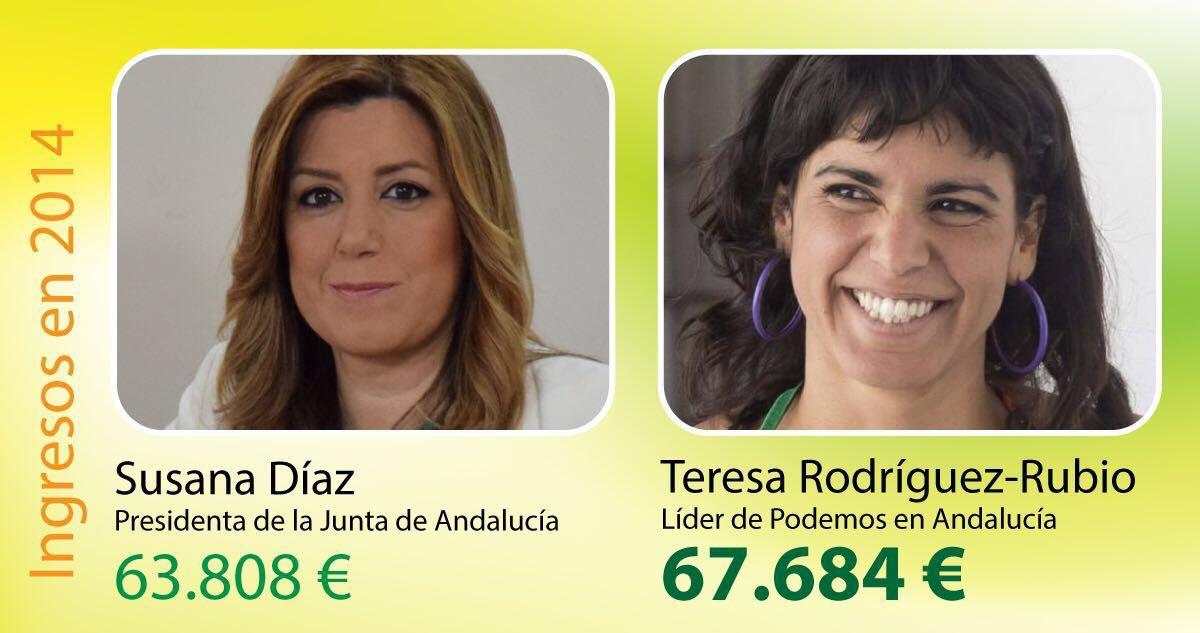 La demagogia del Podemos con los sueldos. Aquí un ejemplo #YaEstáBien Podemos https://t.co/Am3lzUTeID