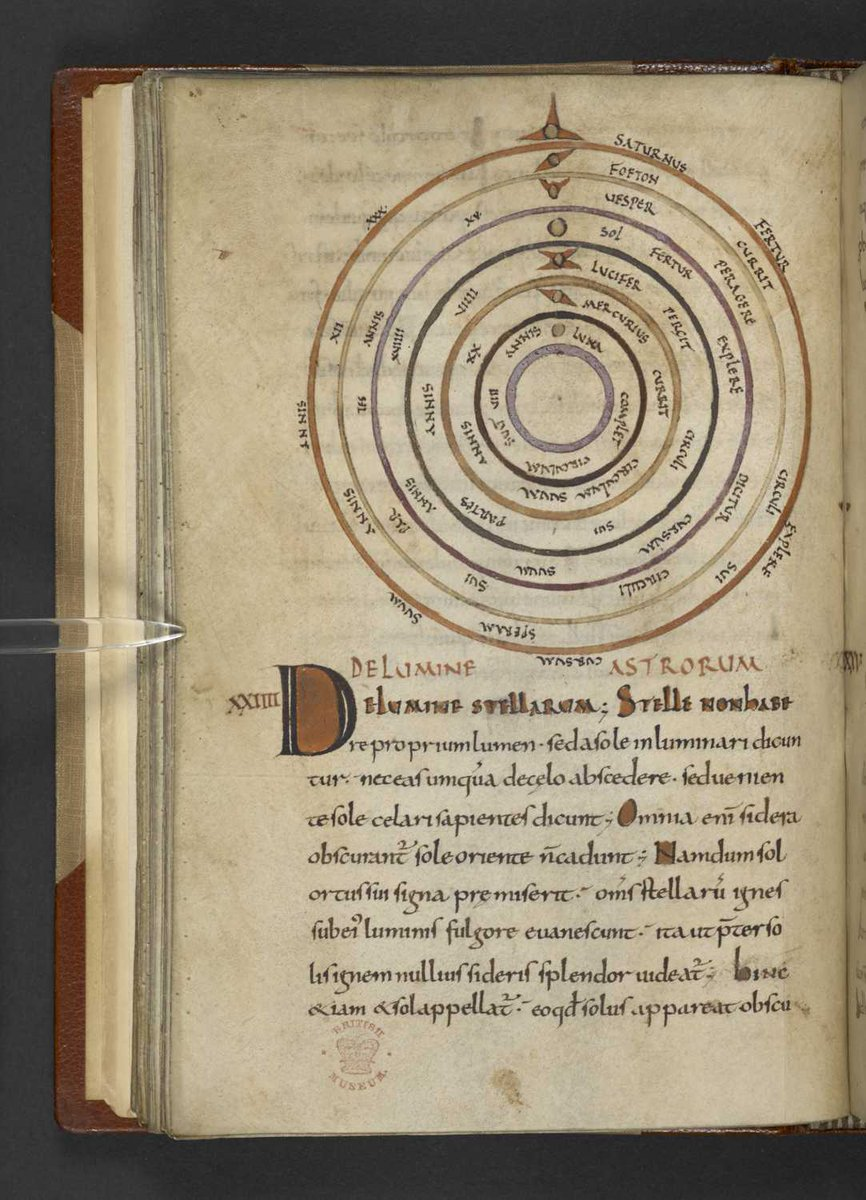 Medieval manuscripts on twitter see an early medieval diagram of see an early medieval diagram of the solar system now digitised ccuart Gallery