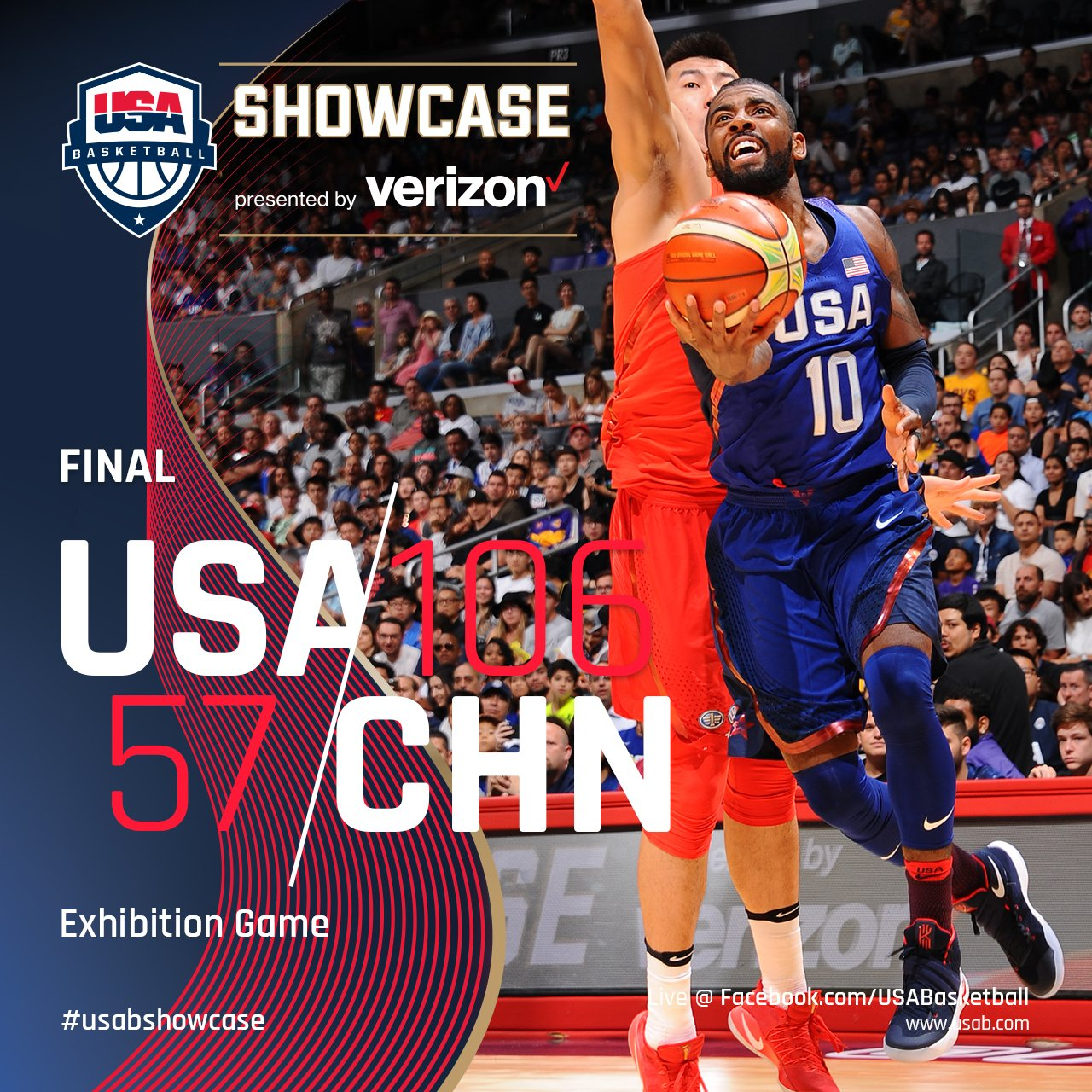 美國106:57大勝中國,王哲林與周琦表現糟糕