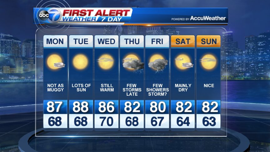 This 7-Day is more to my liking. It still will be warm the next couple of days but nothing compared to this weekend.