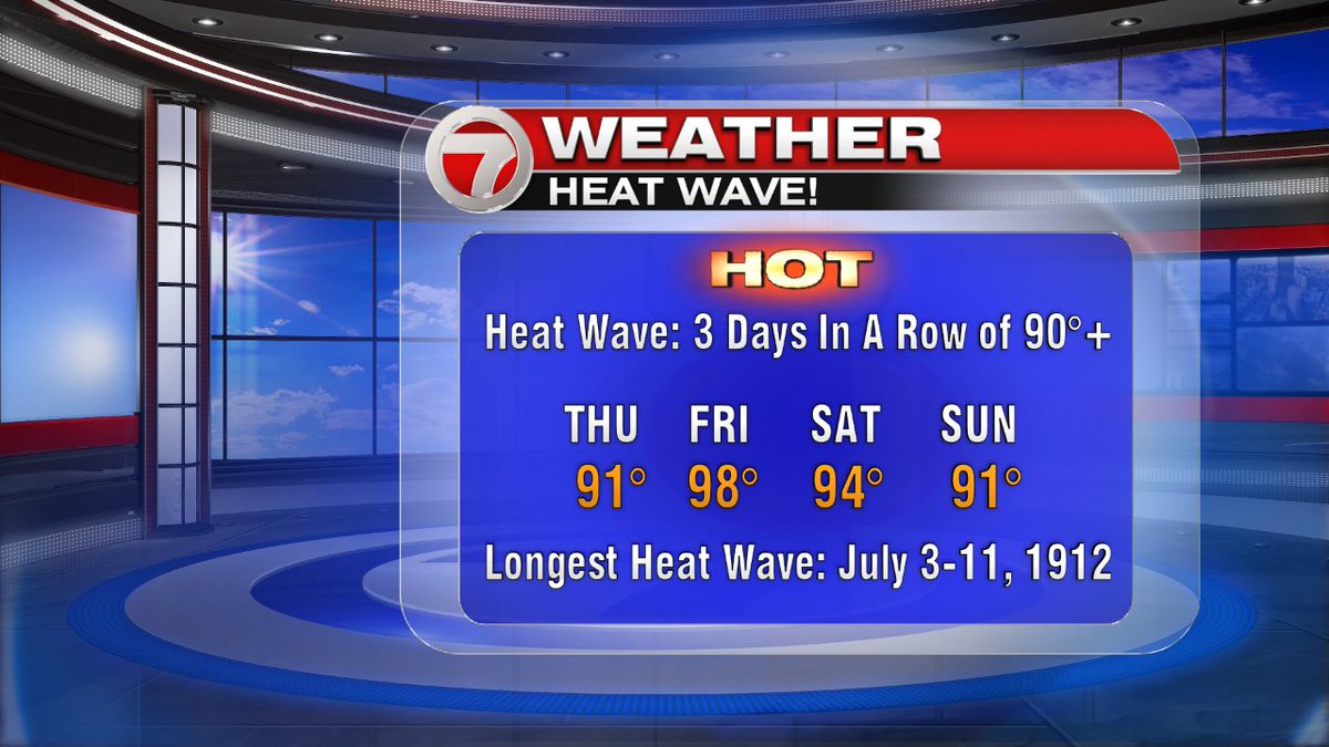 Heat so far... 4 days and counting. Likely add another today and tomorrow. Longest heat wave was in 1912. 7news