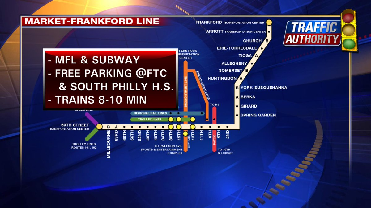 SEPTA CHANGE...No FREE Parking at NovaCare this week...head to South Philly High School. @fox29philly