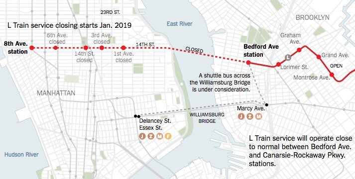There will be no L train service between 8th Ave and Bedford Ave FOR 18 MONTHS starting January 2019