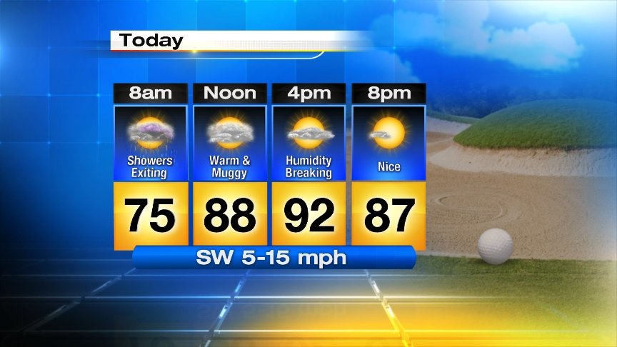 Metro Detroit will begin to dry out on today: local4