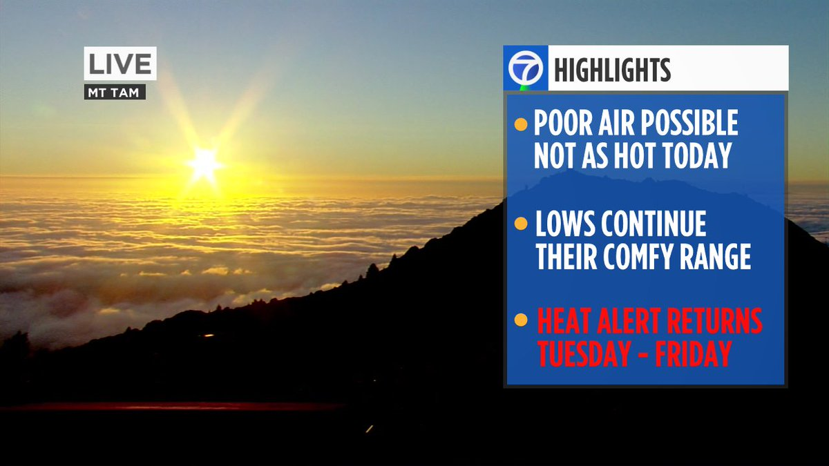 Beautiful sunrise from Mt Tam now. Plus, check out today's Weather Highlights.