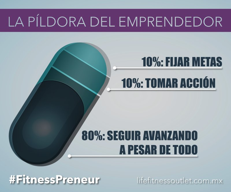 Life Fitness Outlet (@LFOutlet_Mx) | Twitter