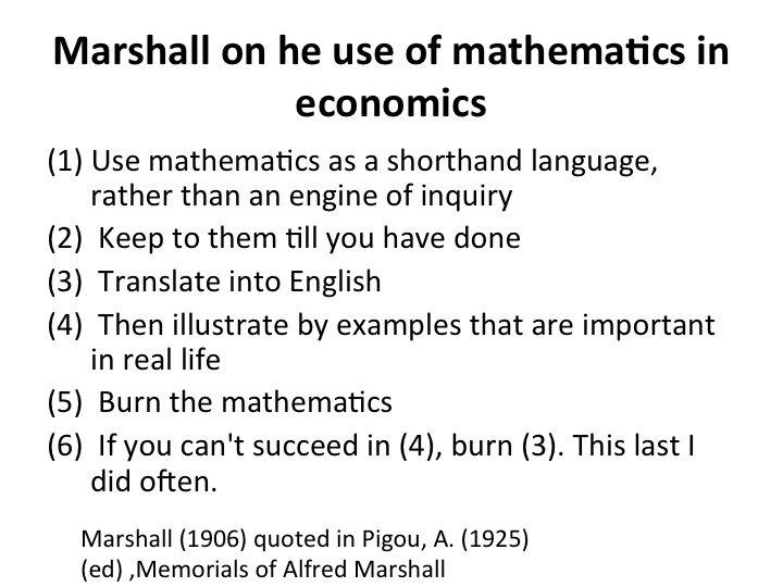 alfred marshall economics